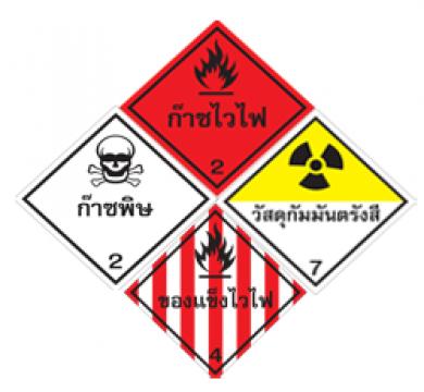 ป้ายความปลอดภัย/Safety Sign