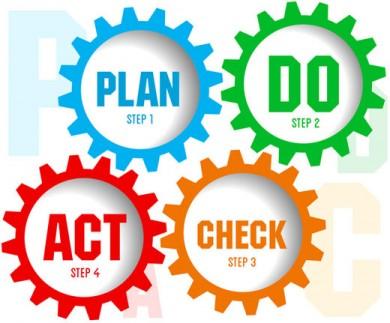 C-029 ผู้ตรวจติดตามภายในระบบการจัดด้านคุณภาพ Internal Audit ISO 9001:2015