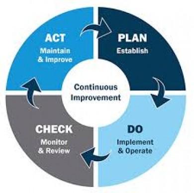 บริการที่ปรึกษาระบบมาตรฐานอื่นๆ Customer Support
