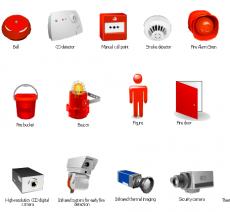 อุปกรณ์ดับเพลิง อุปกรณ์ป้องกันอัคคีภัยและอุปกรณ์ฉุกเฉิน Fire Extinguisher